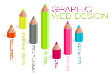 web-design-development-company-sri-lanka-